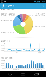 RunKeeper Insights in Japanese